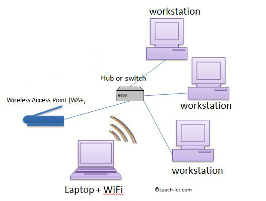 Teach-ICT OCR GCSE Computing - purpose and use of common utility ...