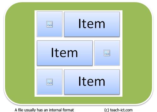 Teach-ICT OCR GCSE Computing - file formats