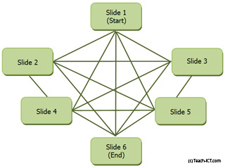 ebook neurolinguistik probleme