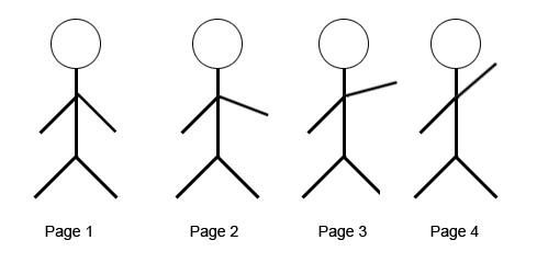 Teach ICT - GCSE ICT - flip book animation methods